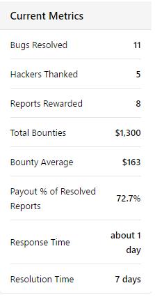 bug statistics